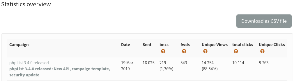 phpList_statistics_overview.png