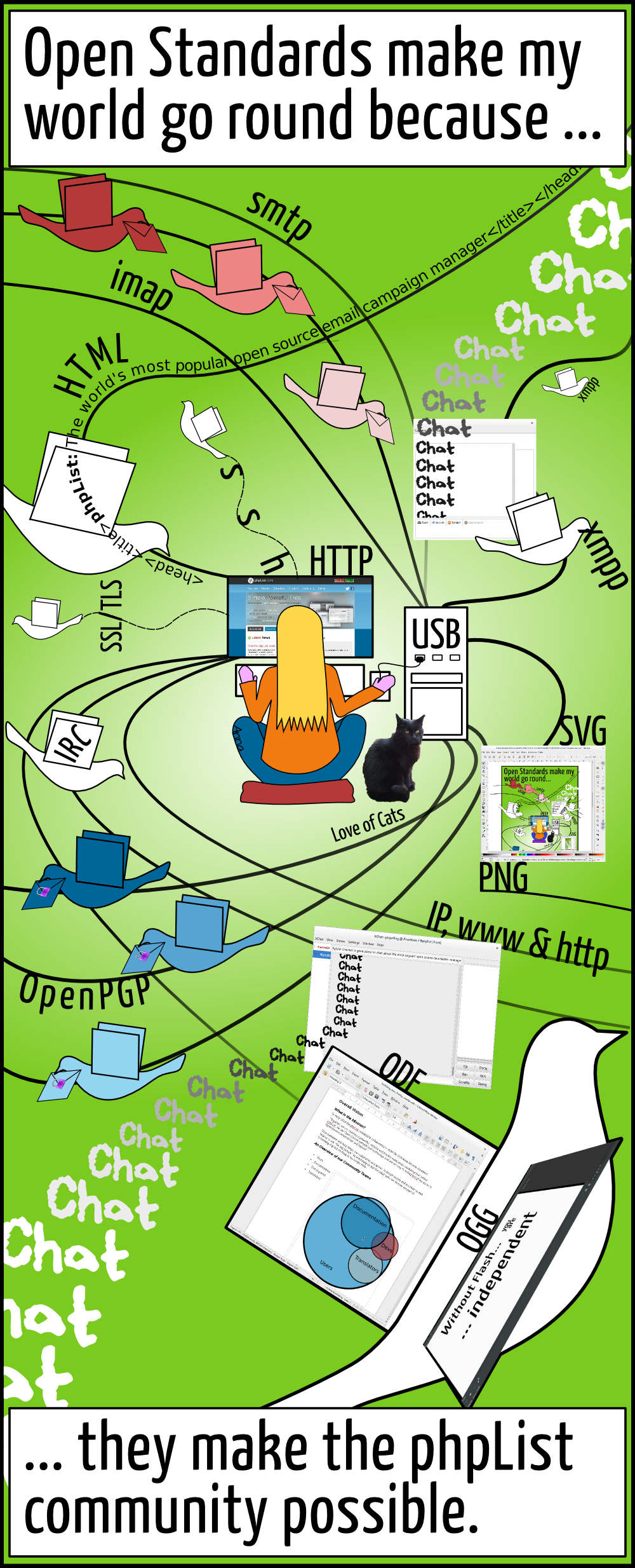 phpList_dfd_infographic_2014_web_larger