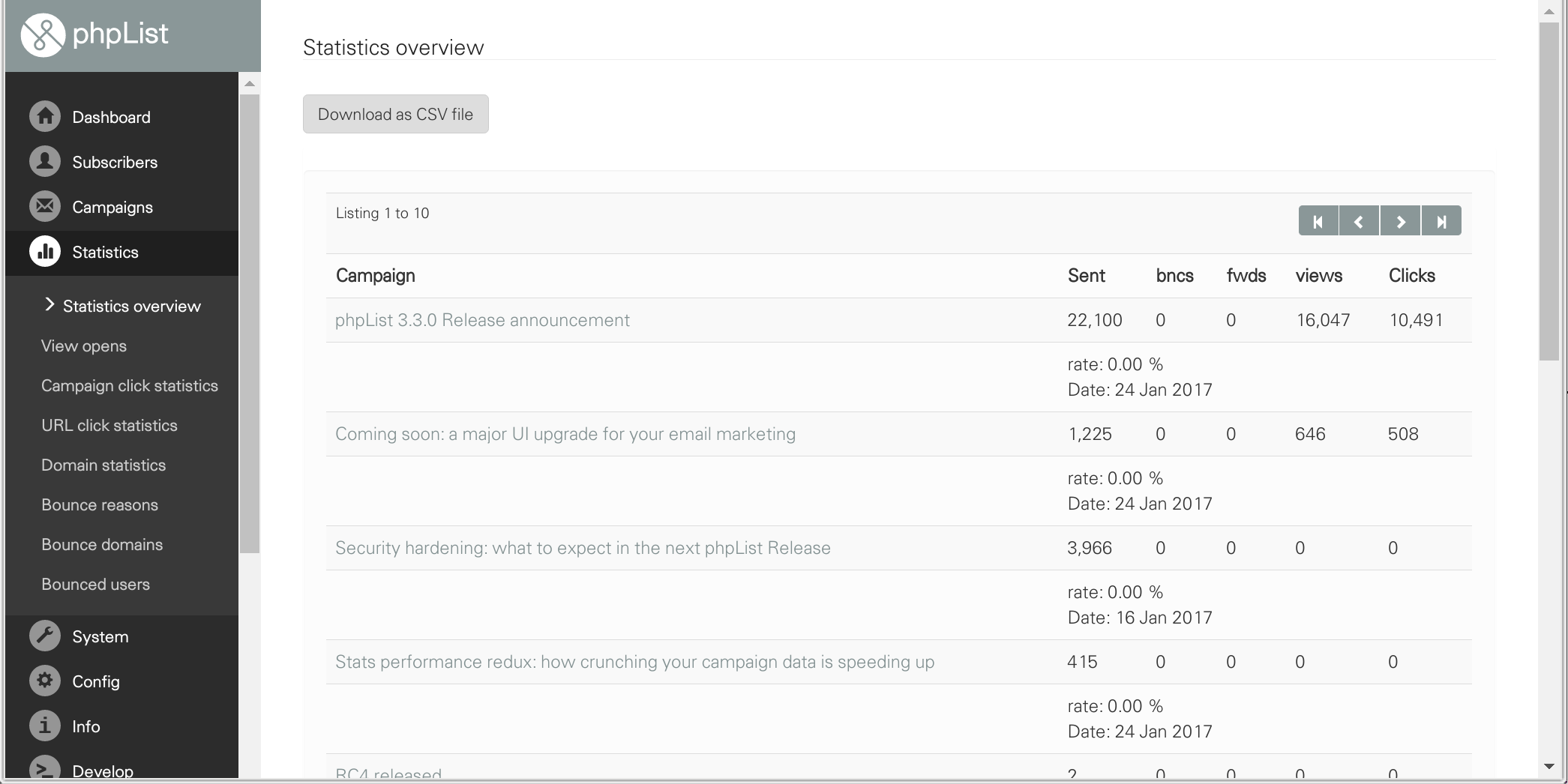 phplist-statistics-overview