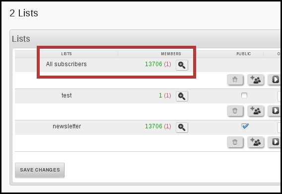 phpList view all subscribers regardless of list