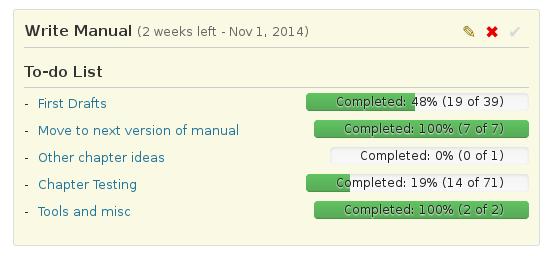 writing the manual milestone